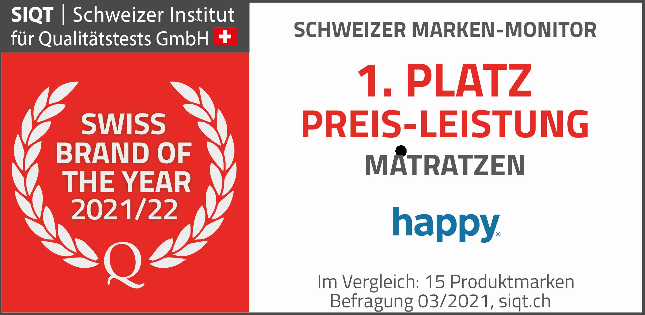 happy 1. Platz Preis-Leistung